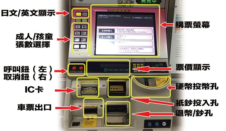 買車票免擔心!一點就靈的大阪地下鐵購票手續教學(附詳解圖)   樂吃購!日本