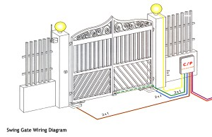 COMEX Comex SE1  Underground Swing Gate System  DT SECURITY AUTOMATION SDN BHD MALAYSIA