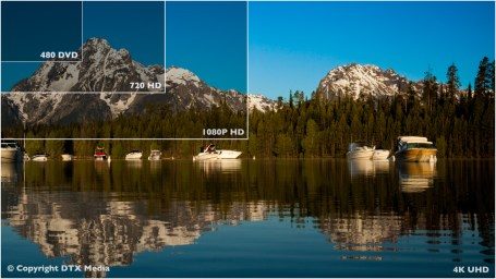 A photo of a lake in Grand Teton with boxes to compare Dallas video production resolutions of 1080 vs 4k UHD