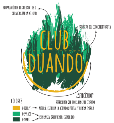 Explicacion logo Club Duando