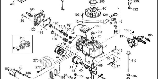 Toro Recycler 22 Self Propelled Parts Diagram