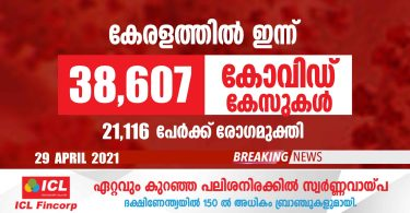 KERALA COVID CASES UPDATES APRIL 29
