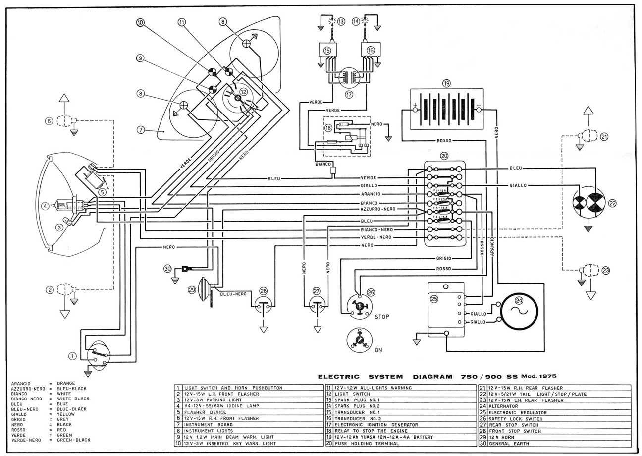 Honda Shadow Sabre Wiring Diagram
