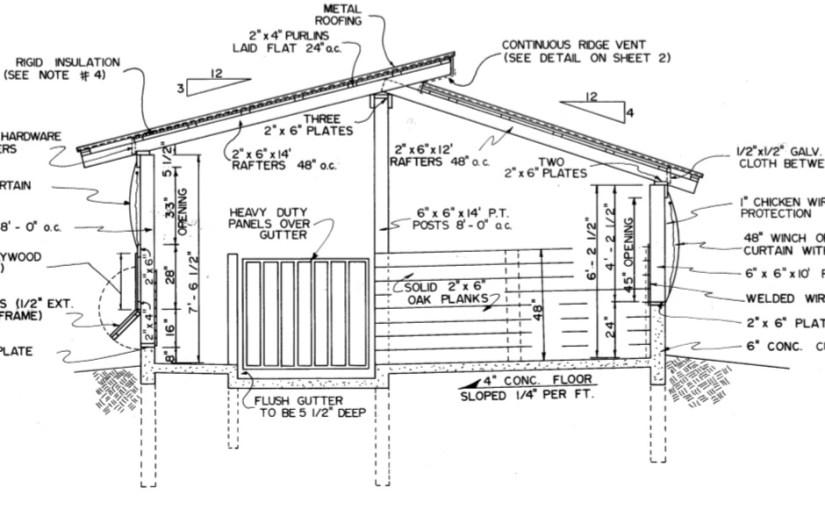 Natural Housing for Backyard Pigs