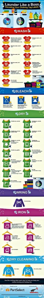 how to do laundry, washing clothes, laundry labels