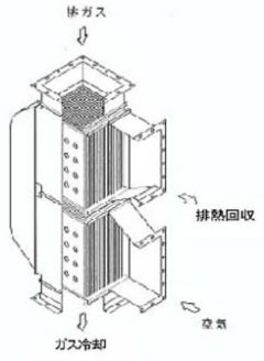 熱交換機構造図