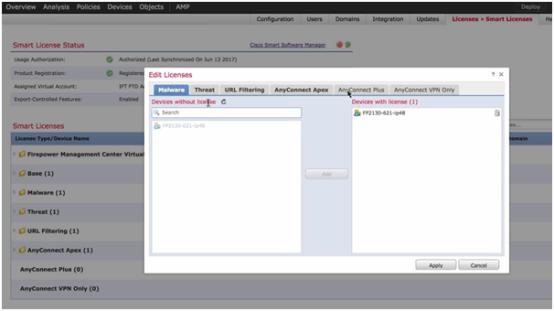 Cisco Ftd Etherchannel Configuration