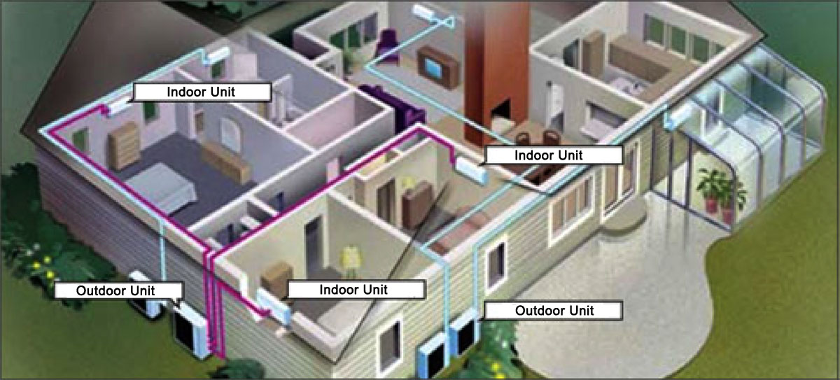 Whole Home Ac Unit