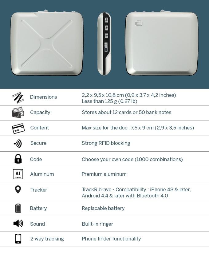 code wallet features