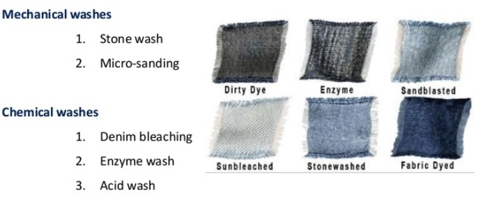types of jean washes