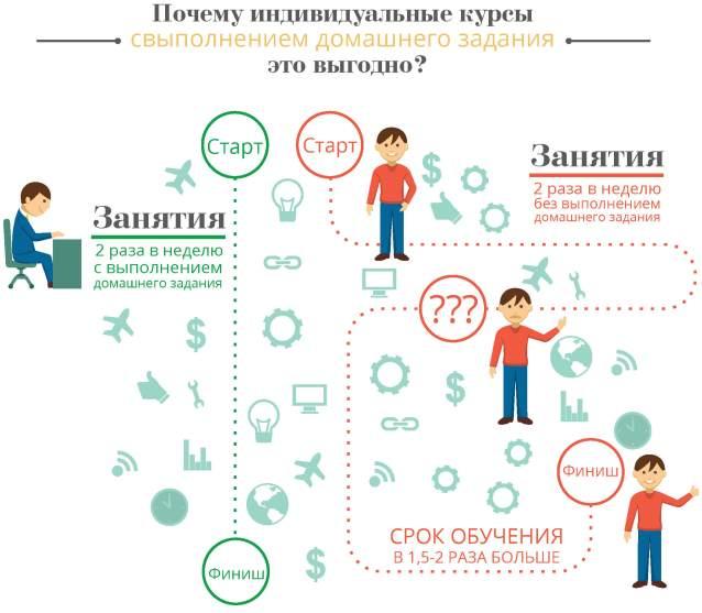 NSC_Домашнее задание
