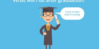 Life After College Gets Over : Final Year Students Take A Note