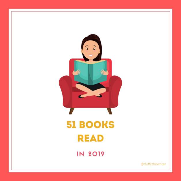 how many books did you read in 2019? Which was your favourite read of 2019 and why?