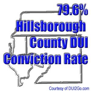 Hillsborough DUI Conviction Rate