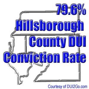 Hillsborough DUI Conviction Rate