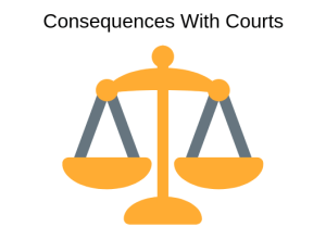 DUI Court Consequence
