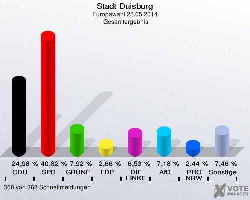 europawahl2014
