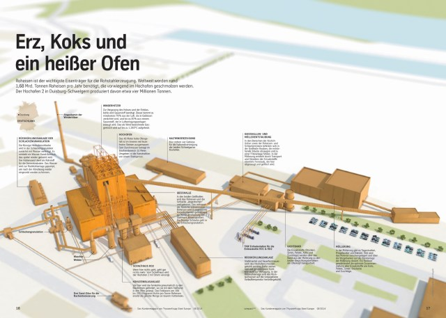 tkse_hochofen_2_infografik1