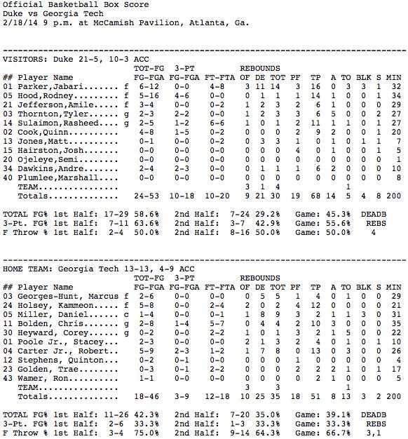 Box_Score_Duke_68,_Georgia_Tech_51_-_Duke_University_Blue_Devils_Official_Athletics_Site_-_GoDuke.com_-_2014-02-18_23.51.59