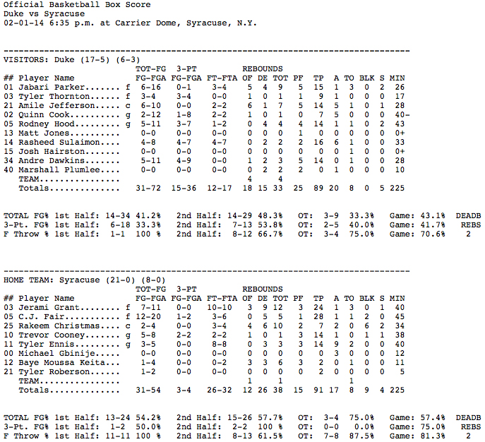Box_Score_Syracuse_91,_Duke_89_-_Duke_University_Blue_Devils_Official_Athletics_Site_-_GoDuke.com_-_2014-02-03_12.13.09