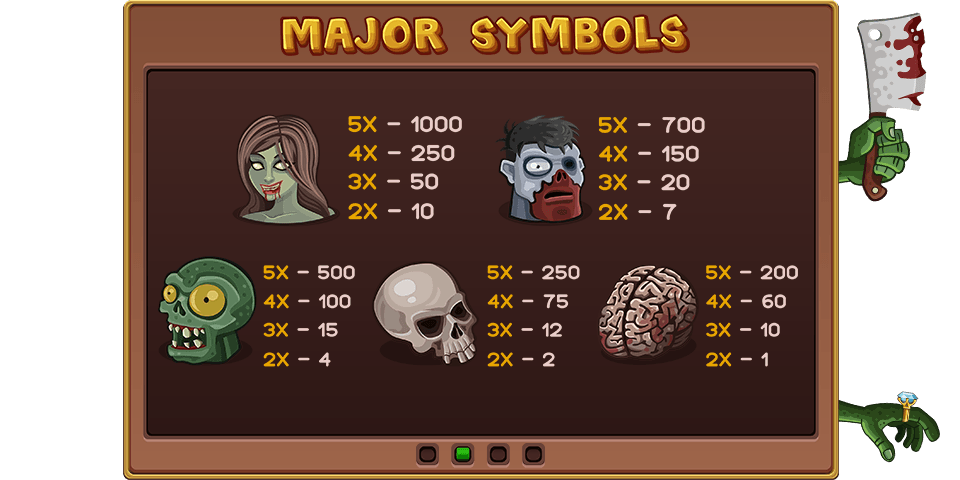 Zombie Slots - Paytable 2