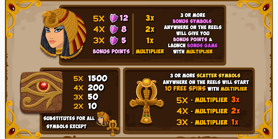 Paytable #1 of Golden Age of Egypt Free Slots