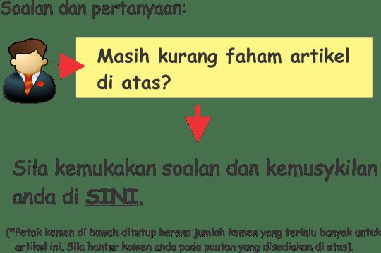 soalan dan kemusykilan
