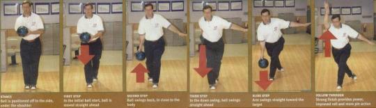 4 steps approach