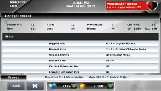 Championship Manager win