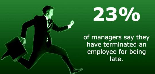 late employee