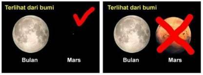 Perbandingan kenampakan Bulan dan Mars asli vs hoax