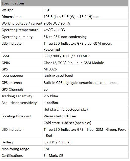 Dunia GpsJual & Pasang Gps Tracker | Camera & Fuel tank Level