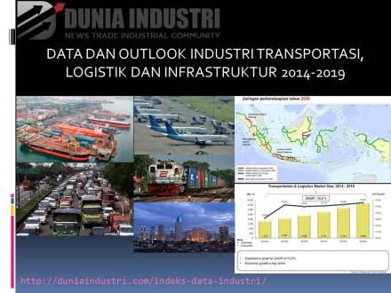 "<span itemprop=""name"">Data dan Outlook Transportasi, Logistik, dan Infrastruktur 2009-2019</span>"