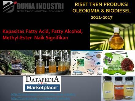 """<span itemprop=""""name"""">Riset Tren Produksi Oleokimia dan Biodiesel 2011-2017</span>"""