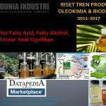 Riset Tren Produksi Oleokimia dan Biodiesel 2011-2017