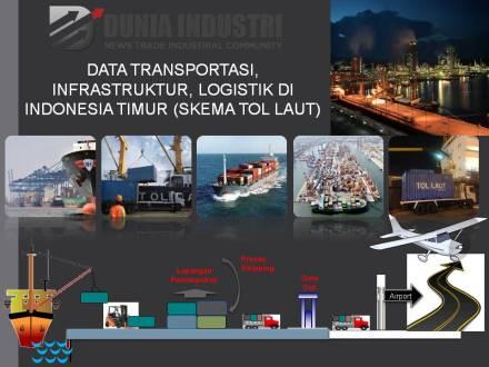 """<span itemprop=""""name"""">Data Transportasi, Infrastruktur, dan Logistik di Indonesia Timur (Skema Tol Laut)</span>"""