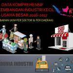 Data Komprehensif Perkembangan Industri Kecil & Usaha Besar 2016-2017 (Sebaran UKM Per Sektor & Per Daerah)
