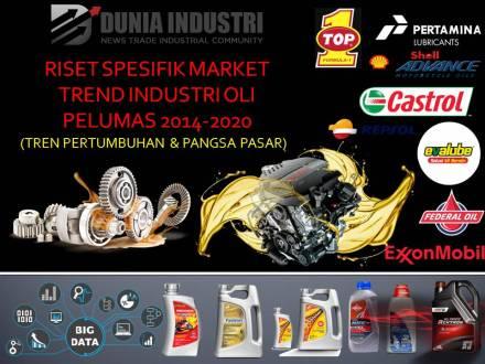 "<span itemprop=""name"">Riset Spesifik Market Tren Industri Oli Pelumas 2014-2020 (Tren Pertumbuhan & Pangsa Pasar)</span>"