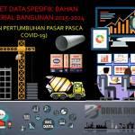 Riset Data Spesifik Bahan Material Bangunan 2015-2024 (Tren Pertumbuhan Pasar Pasca Covid-19)