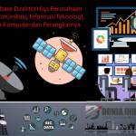 Database Direktori 641 Perusahaan Telekomunikasi, Informasi Teknologi, serta Komputer dan Peralatannya