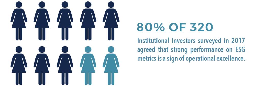 ESG stats