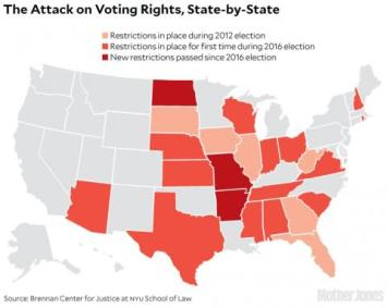 attackonvotingrightsstatebystate