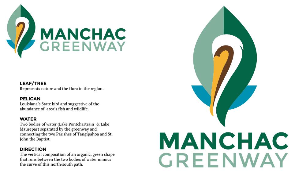 Manchac Greenway