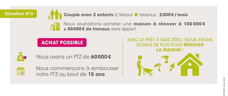 15292_infographie_ptz_2015_situation-3