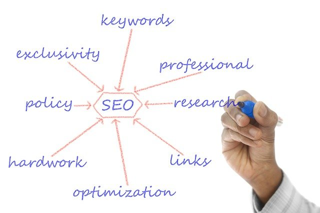 some good advice to help you with internet marketing - Some Good Advice To Help You With Internet Marketing