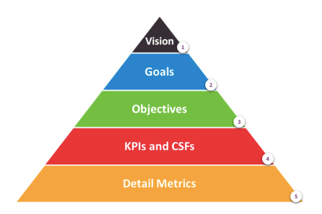 how to prepare determine and accomplish your marketing objectives 1 - How to prepare, determine and accomplish your marketing objectives