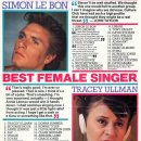 Duran Duran's poll picks (1984)