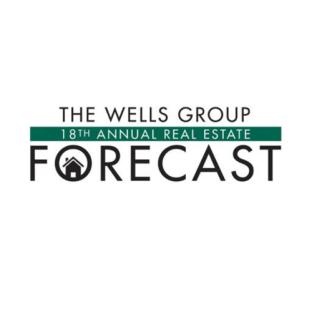 SW Colorado real estate forecast