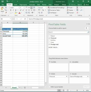 kako da izracunam procenat u pivot tabeli u excelu za analizu