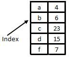 pandas series data science